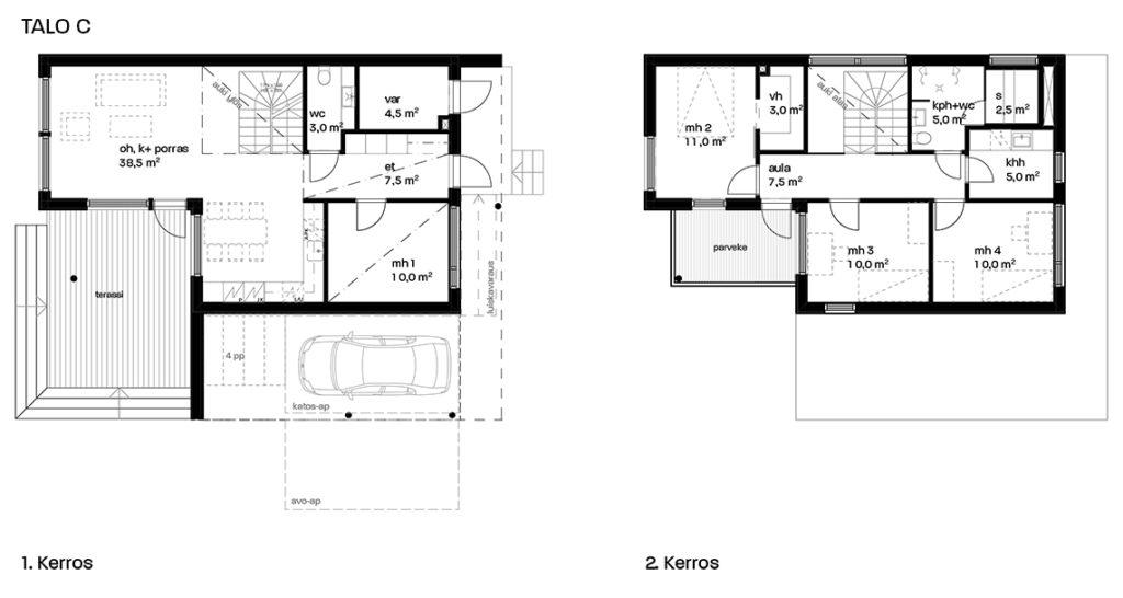 Friisinniityntie 25 myyntipohja talo C.