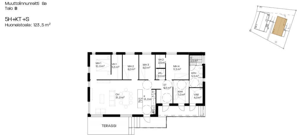 Muuttolinnunreitti 8a myyntipohjakuva talo B.